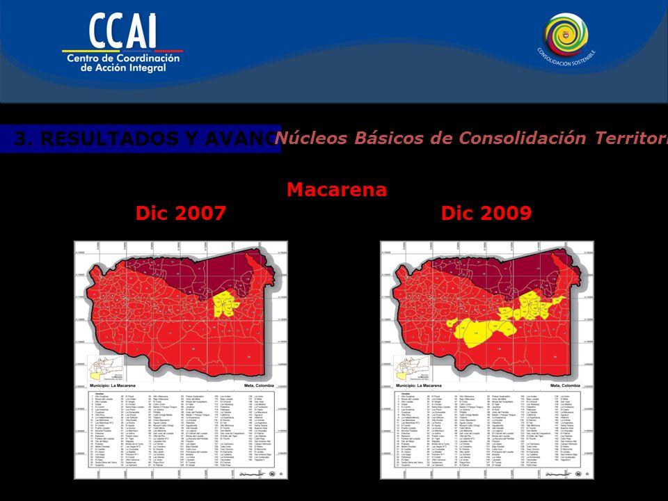 3. RESULTADOS Y AVANCES Núcleos Básicos de Consolidación Territorial Macarena Dic 2007Dic 2009