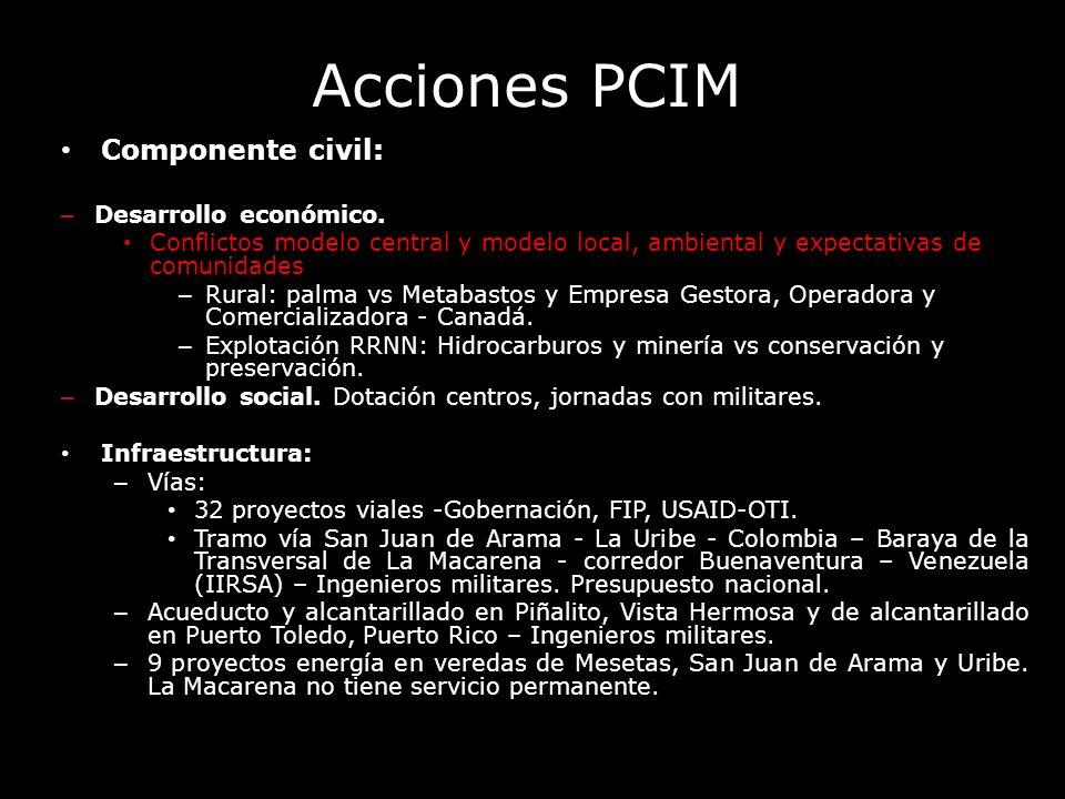 Acciones PCIM Componente civil: – Desarrollo económico. Conflictos modelo central y modelo local, ambiental y expectativas de comunidades – Rural: pal