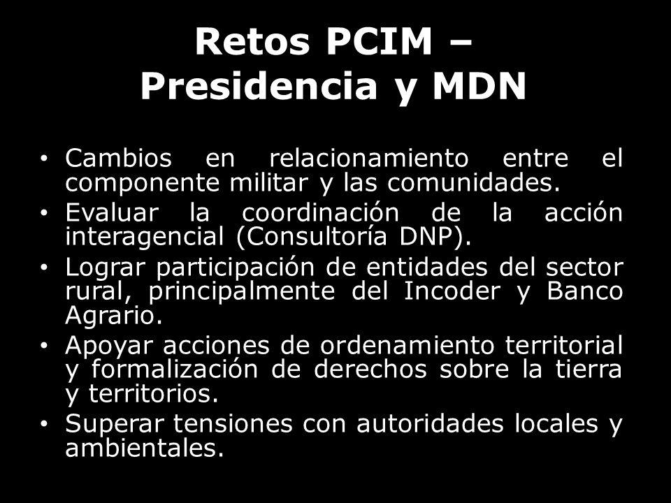 Retos PCIM – Presidencia y MDN Cambios en relacionamiento entre el componente militar y las comunidades. Evaluar la coordinación de la acción interage