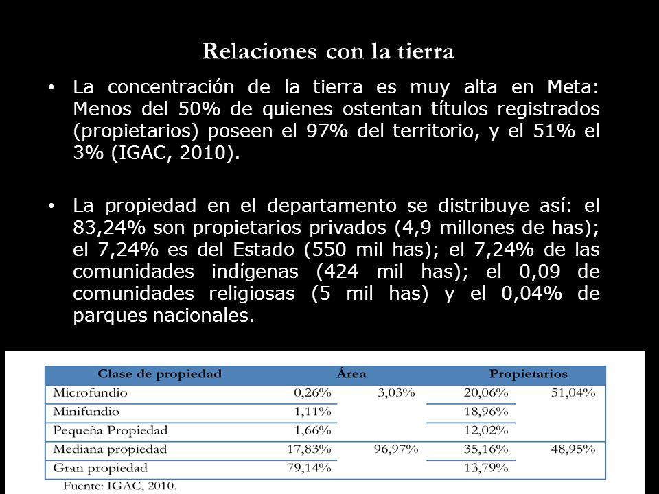 Relaciones con la tierra La concentración de la tierra es muy alta en Meta: Menos del 50% de quienes ostentan títulos registrados (propietarios) posee