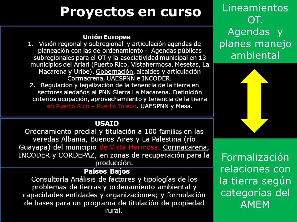 Unión Europea 1.Visión regional y subregional y articulación agendas de planeación con las de ordenamiento - Agendas públicas subregionales para el OT