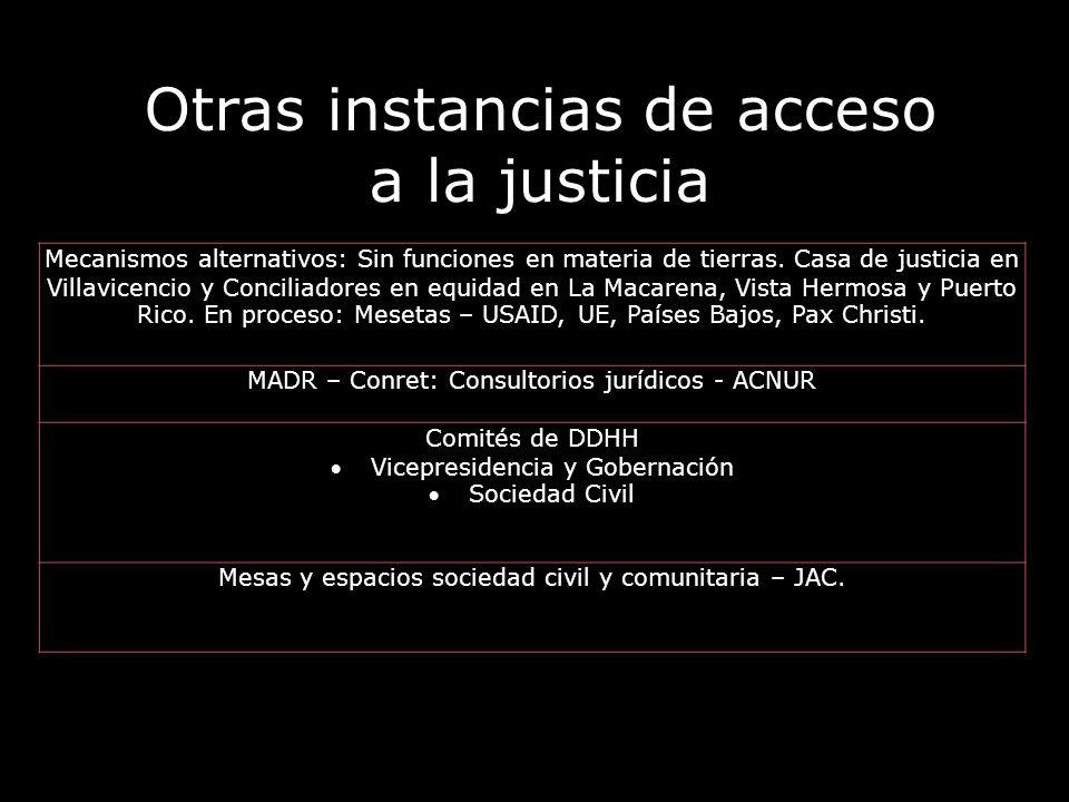 Otras instancias de acceso a la justicia Mecanismos alternativos: Sin funciones en materia de tierras. Casa de justicia en Villavicencio y Conciliador