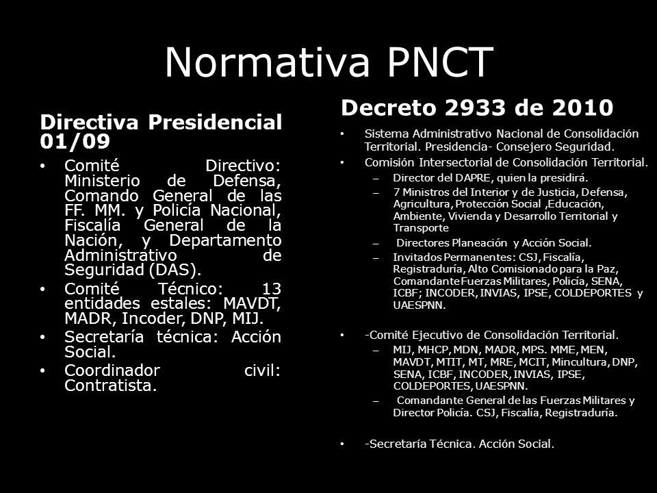 Normativa PNCT Directiva Presidencial 01/09 Comité Directivo: Ministerio de Defensa, Comando General de las FF. MM. y Policía Nacional, Fiscalía Gener