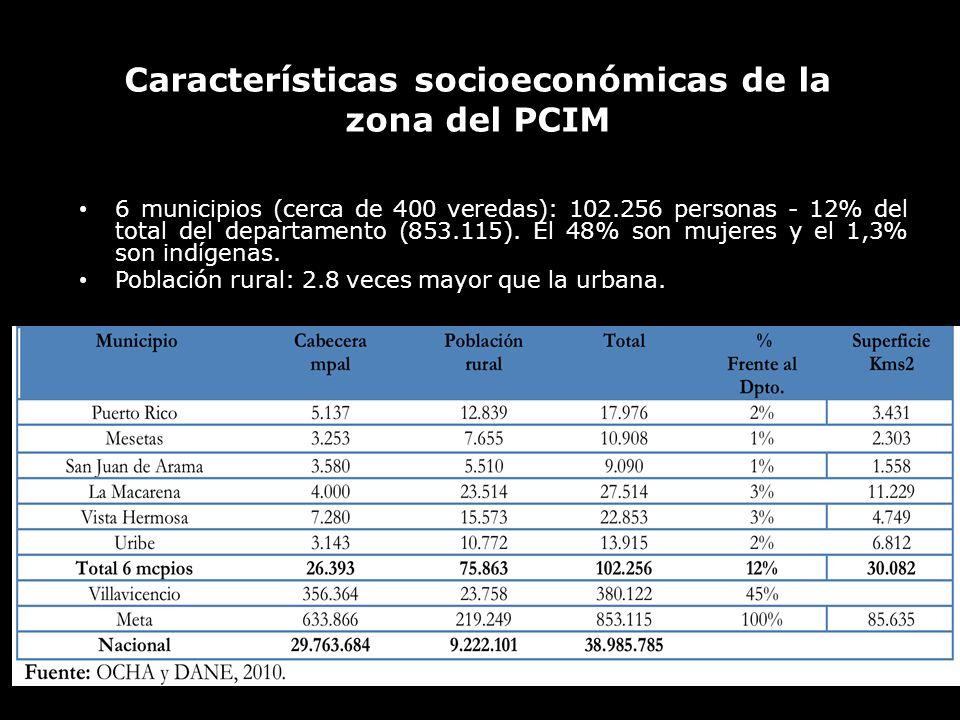 Características socioeconómicas de la zona del PCIM 6 municipios (cerca de 400 veredas): 102.256 personas - 12% del total del departamento (853.115).