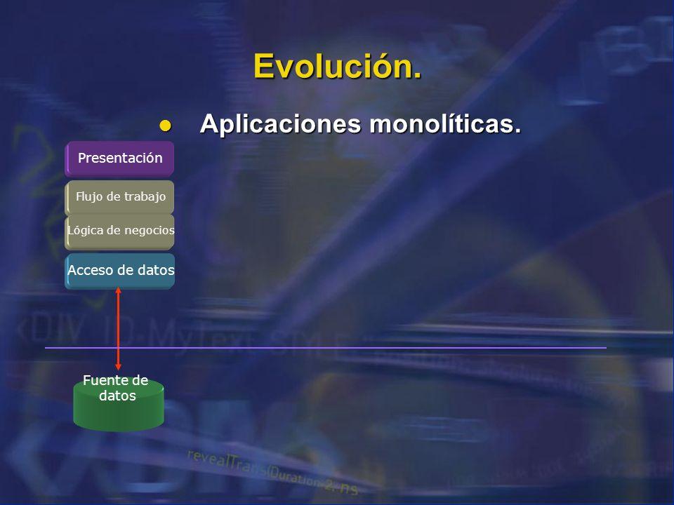 Evolución. Aplicaciones monolíticas. Aplicaciones monolíticas. Presentación Flujo de trabajo Lógica de negocios Acceso de datos Fuente de datos