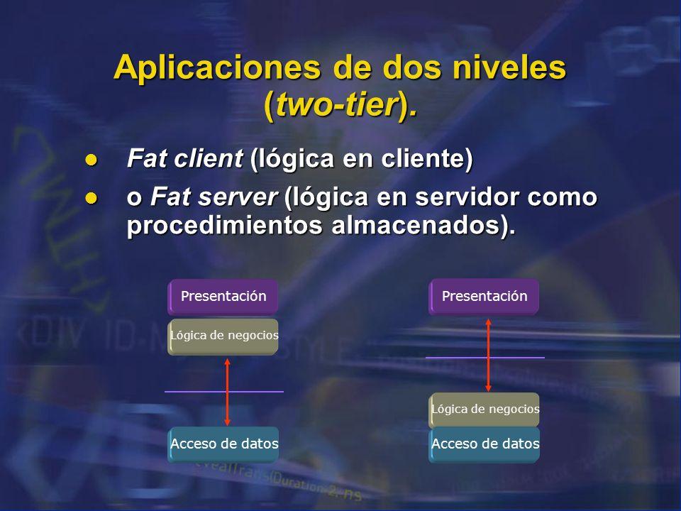 Aplicaciones de dos niveles (two-tier). Fat client (lógica en cliente) Fat client (lógica en cliente) o Fat server (lógica en servidor como procedimie