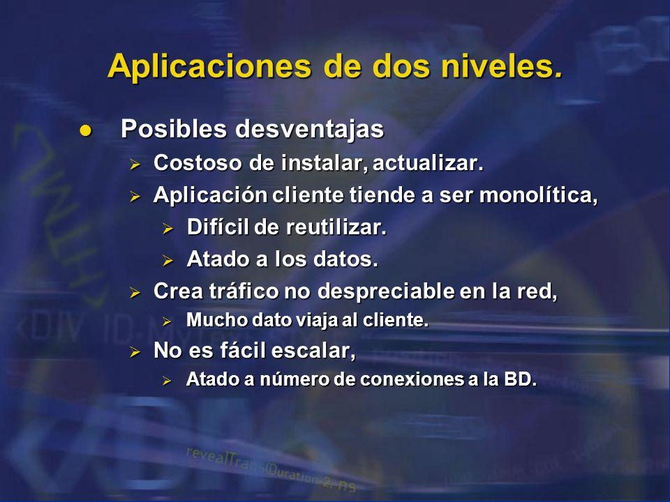Aplicaciones de dos niveles. Posibles desventajas Posibles desventajas Costoso de instalar, actualizar. Costoso de instalar, actualizar. Aplicación cl