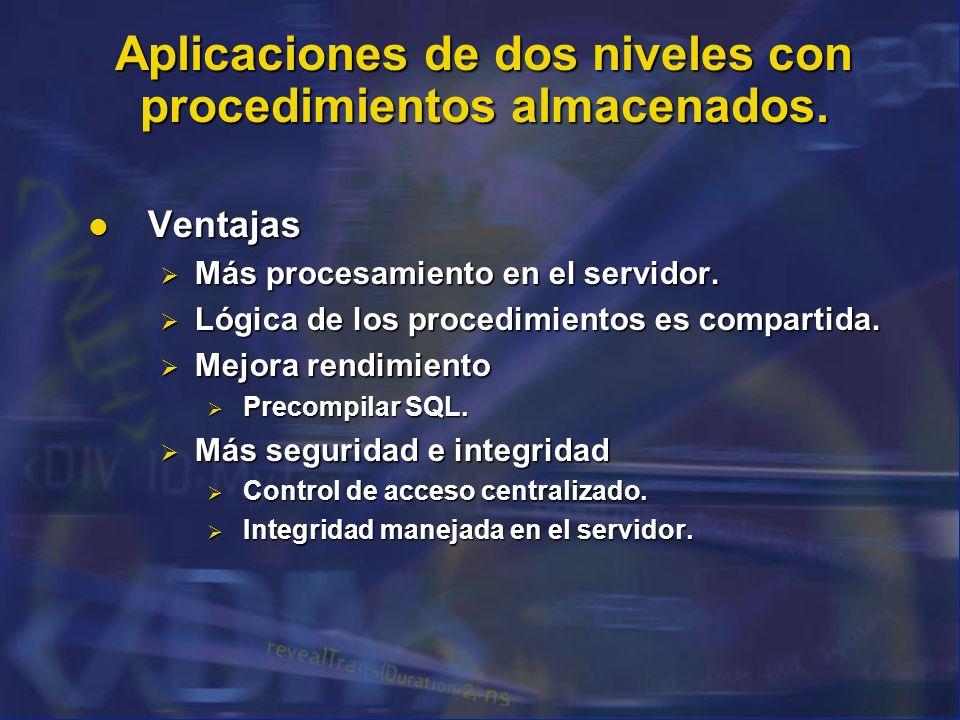 Aplicaciones de dos niveles con procedimientos almacenados. Ventajas Ventajas Más procesamiento en el servidor. Más procesamiento en el servidor. Lógi
