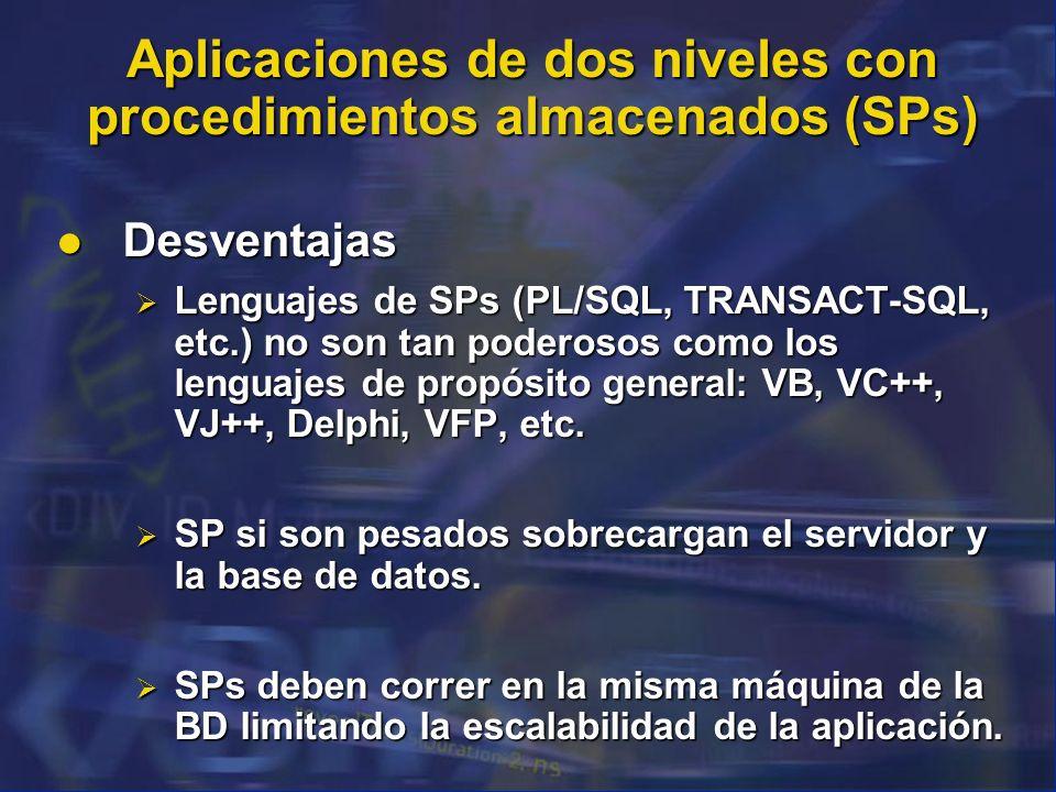 Aplicaciones de dos niveles con procedimientos almacenados (SPs) Desventajas Desventajas Lenguajes de SPs (PL/SQL, TRANSACT-SQL, etc.) no son tan pode