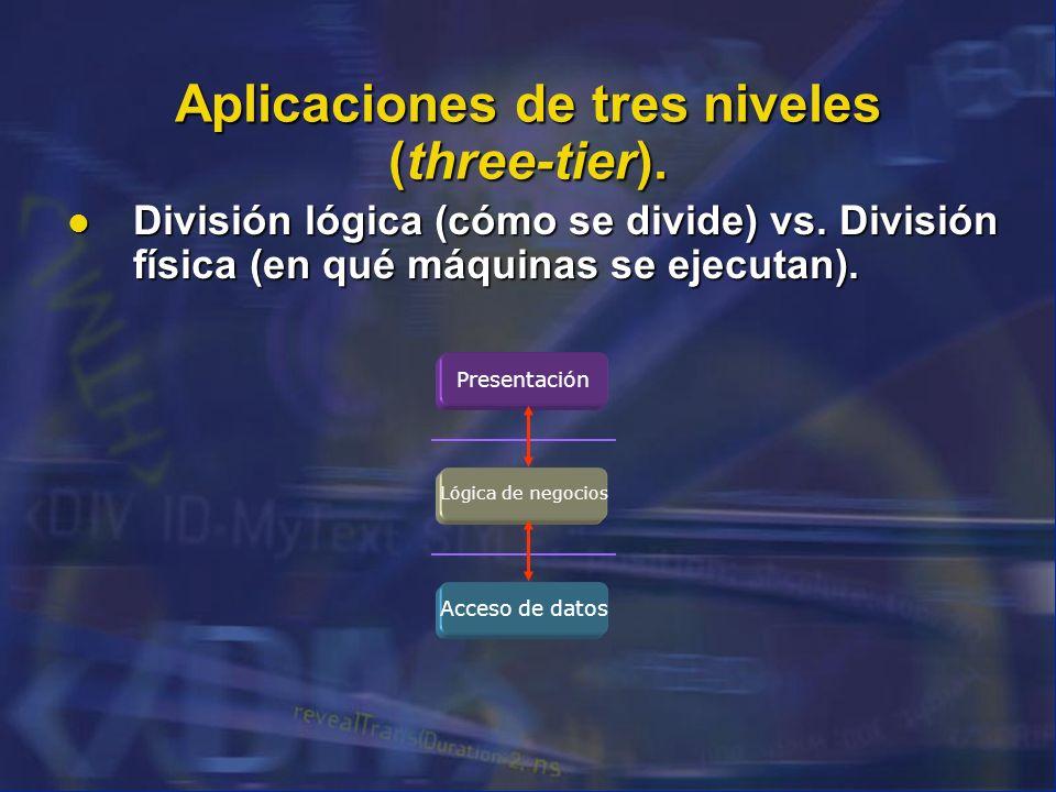 Aplicaciones de tres niveles (three-tier). División lógica (cómo se divide) vs. División física (en qué máquinas se ejecutan). División lógica (cómo s