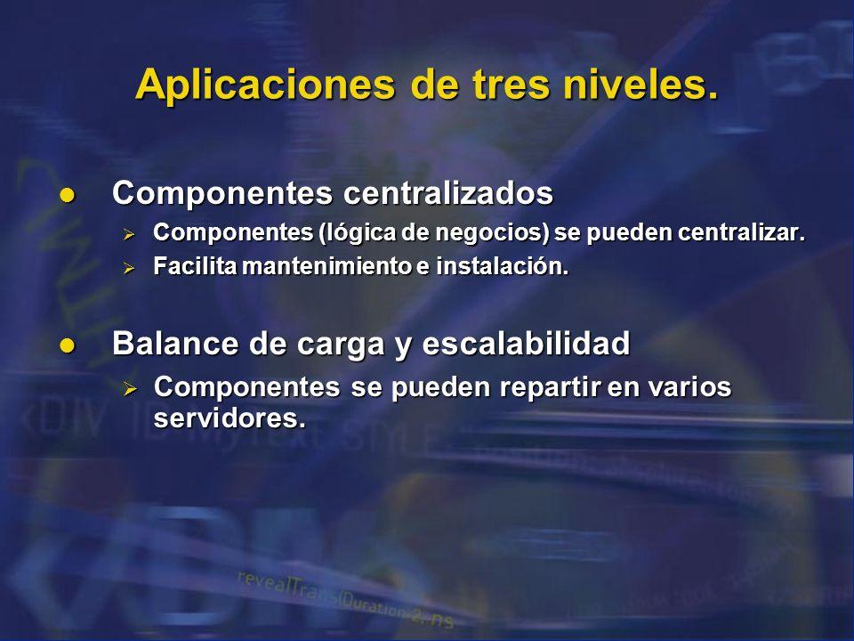 Aplicaciones de tres niveles. Componentes centralizados Componentes centralizados Componentes (lógica de negocios) se pueden centralizar. Componentes