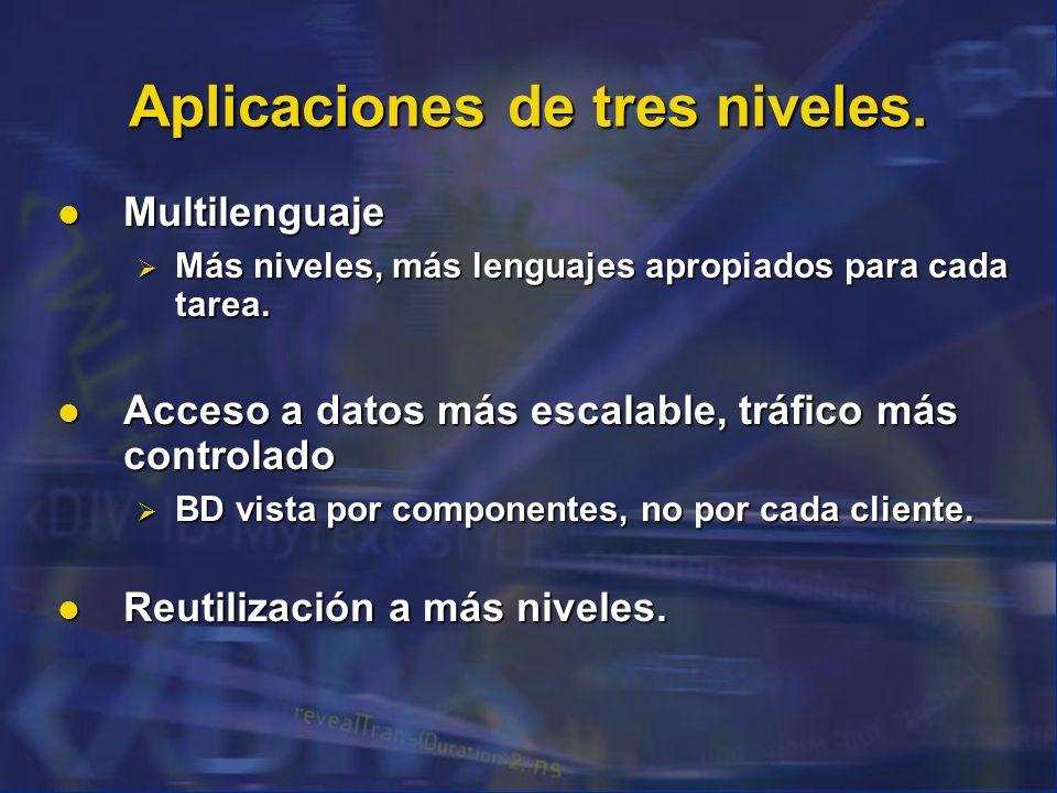 Aplicaciones de tres niveles. Multilenguaje Multilenguaje Más niveles, más lenguajes apropiados para cada tarea. Más niveles, más lenguajes apropiados