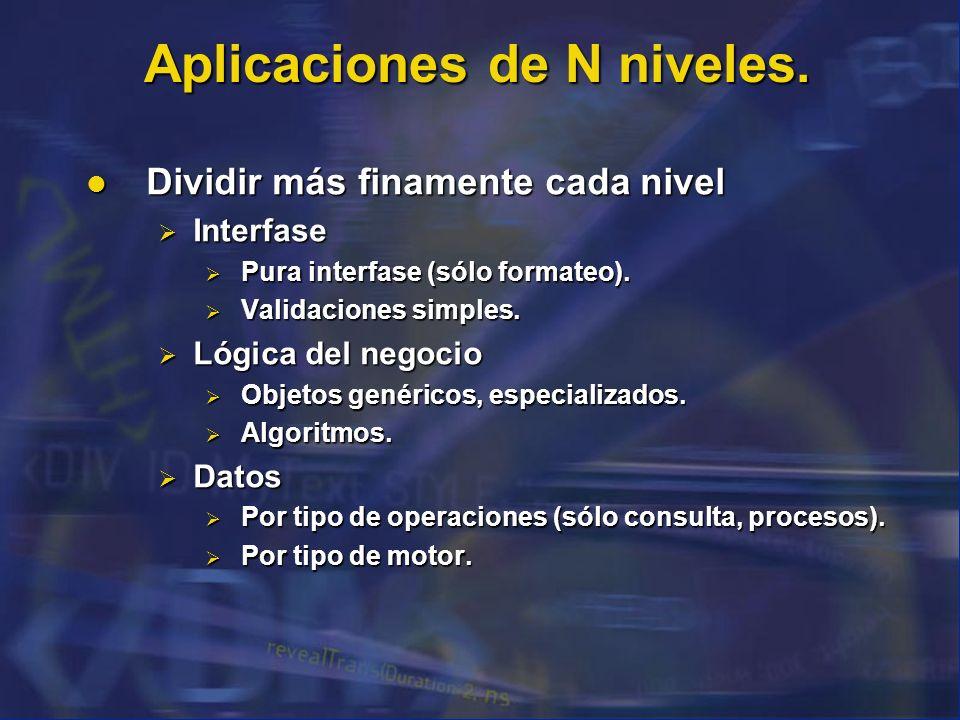 Aplicaciones de N niveles. Dividir más finamente cada nivel Dividir más finamente cada nivel Interfase Interfase Pura interfase (sólo formateo). Pura