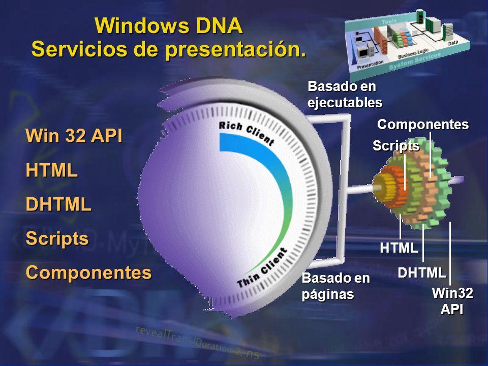Win32 API Componentes Scripts DHTML HTML HTMLDHTMLScriptsComponentes Basado en ejecutables páginas Windows DNA Servicios de presentación.