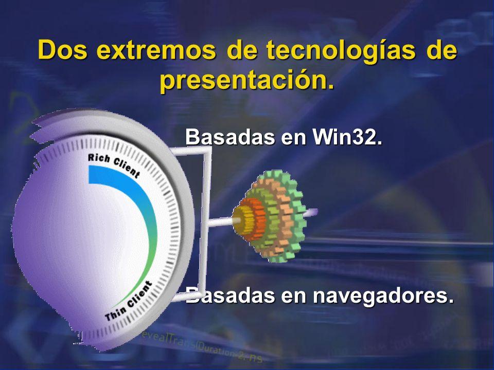 Dos extremos de tecnologías de presentación. Basadas en Win32. Basadas en navegadores.