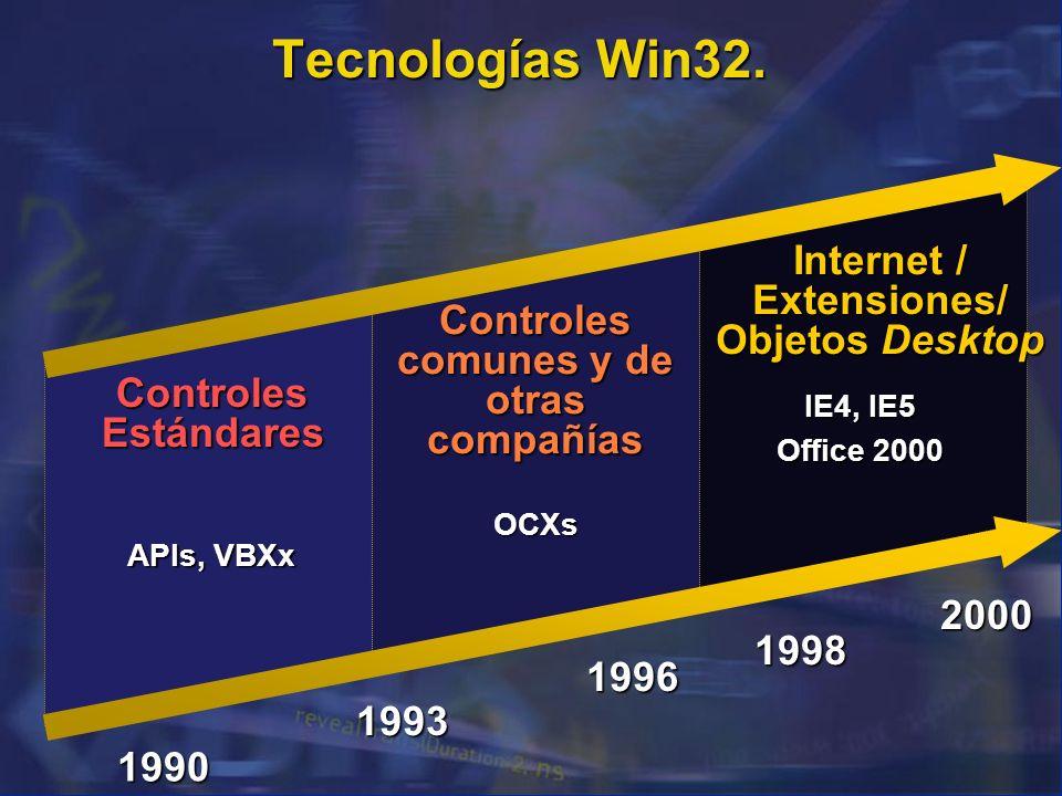 APIs, VBXx OCXs IE4, IE5 Office 2000 Controles comunes y de otras compañías Internet / Extensiones/ Objetos Desktop ControlesEstándares Tecnologías Wi