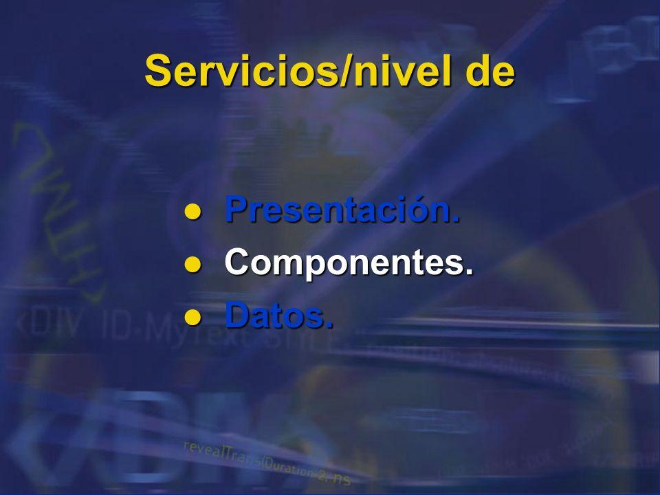 Servicios/nivel de Presentación. Presentación. Componentes. Componentes. Datos. Datos.