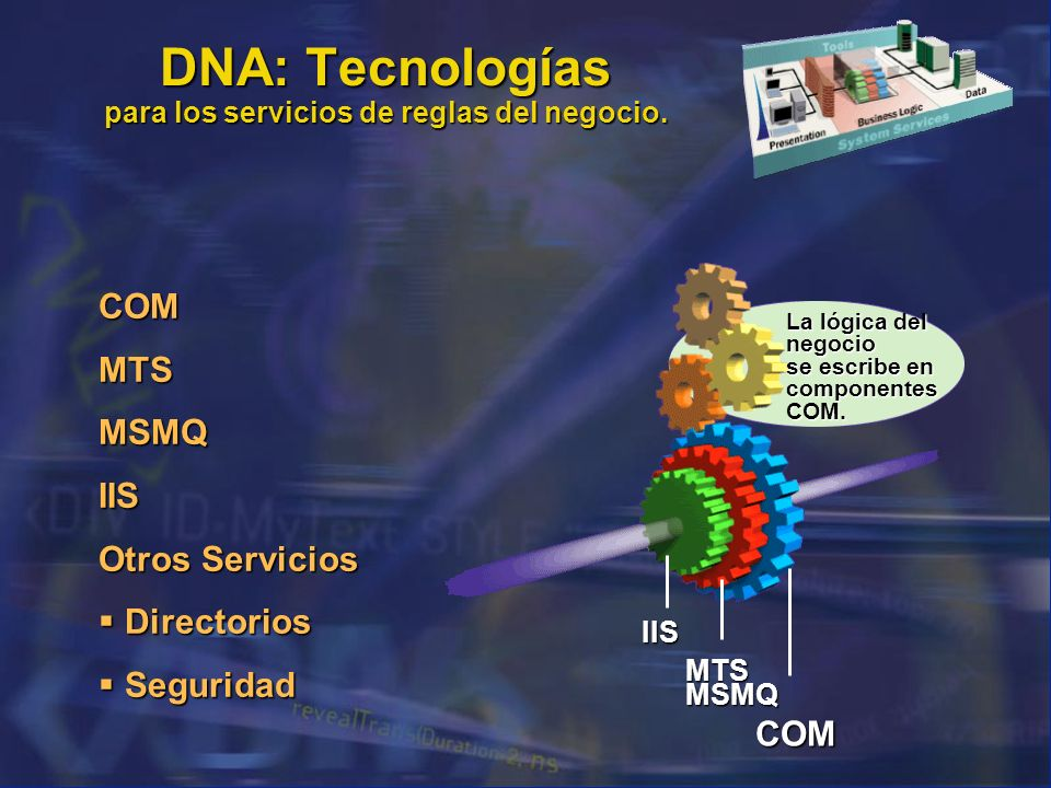 IIS La lógica del negocio se escribe en componentes COM. COM MTS MSMQ DNA: Tecnologías para los servicios de reglas del negocio. COMMTSMSMQIIS Otros S