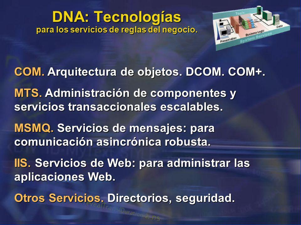 DNA: Tecnologías para los servicios de reglas del negocio. COM. Arquitectura de objetos. DCOM. COM+. MTS. Administración de componentes y servicios tr