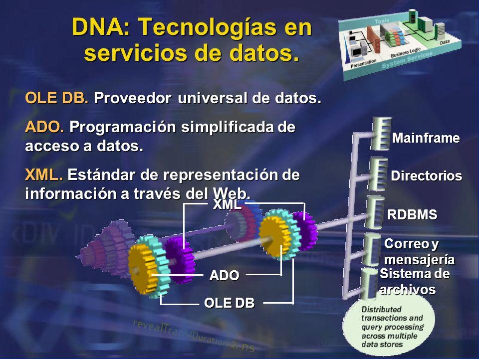 DNA: Tecnologías en servicios de datos. Mainframe Directorios RDBMS Correo y mensajería Sistema de archivos ADO ADO OLE DB OLE DB XML XML OLE DB. Prov