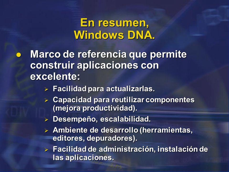 En resumen, Windows DNA. Marco de referencia que permite construir aplicaciones con excelente: Marco de referencia que permite construir aplicaciones