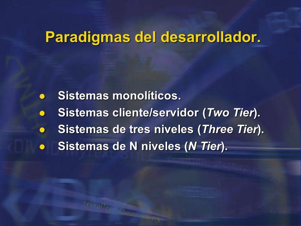 Paradigmas del desarrollador. Sistemas monolíticos. Sistemas monolíticos. Sistemas cliente/servidor (Two Tier). Sistemas cliente/servidor (Two Tier).
