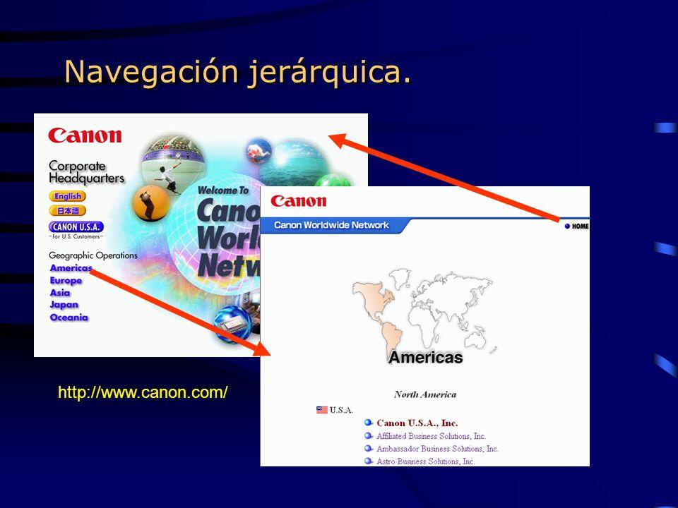 Navegación jerárquica. http://www.canon.com/