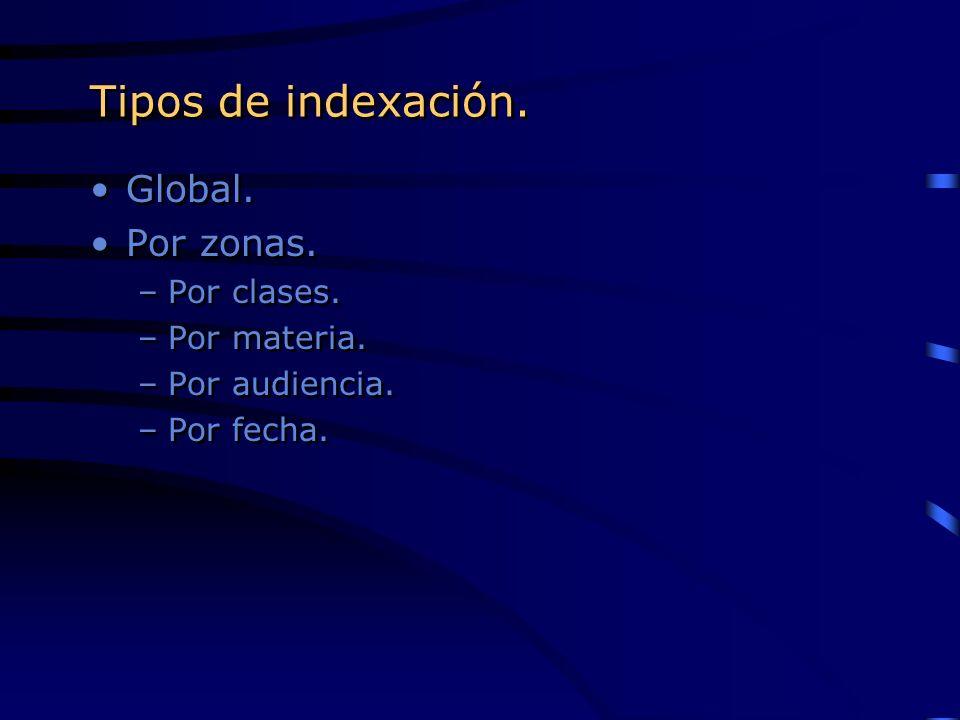 Tipos de indexación. Global. Por zonas. –Por clases. –Por materia. –Por audiencia. –Por fecha. Global. Por zonas. –Por clases. –Por materia. –Por audi