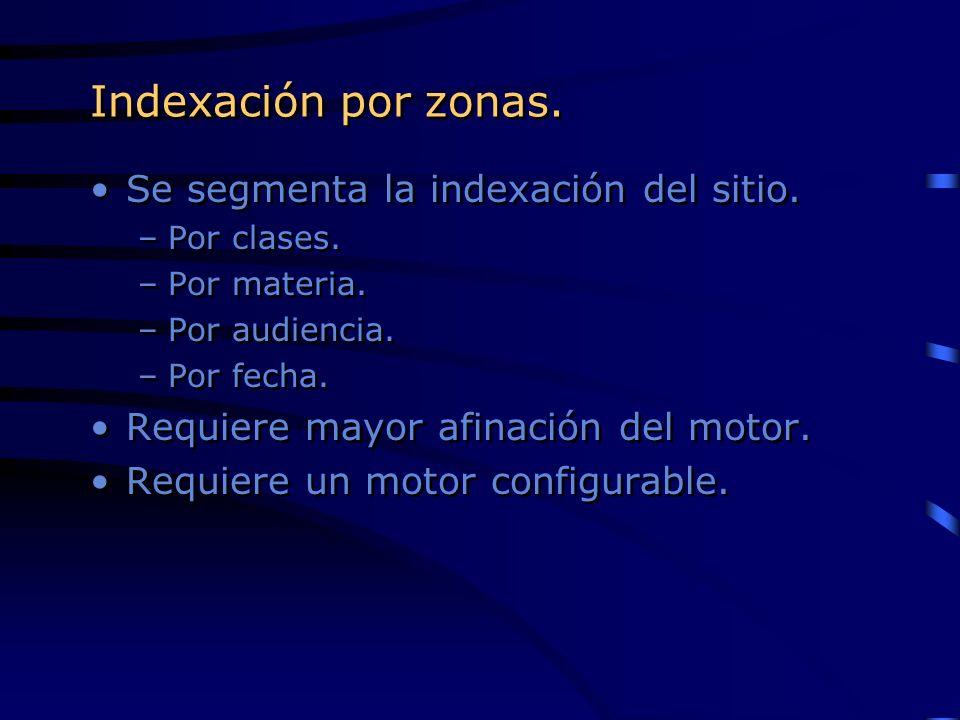 Indexación por zonas. Se segmenta la indexación del sitio. –Por clases. –Por materia. –Por audiencia. –Por fecha. Requiere mayor afinación del motor.