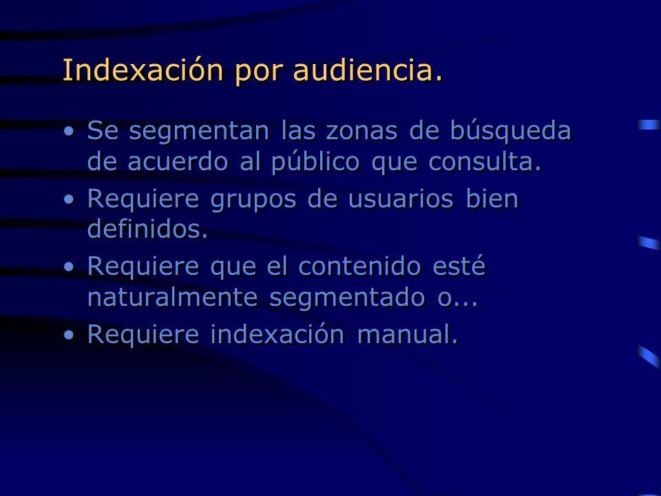 Indexación por audiencia. Se segmentan las zonas de búsqueda de acuerdo al público que consulta. Requiere grupos de usuarios bien definidos. Requiere