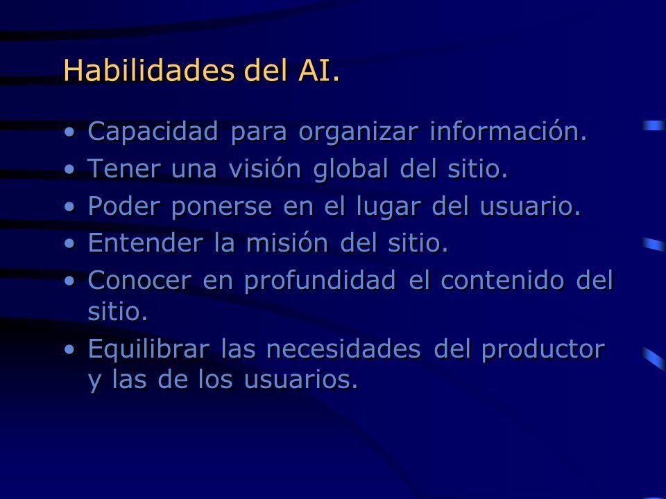 Habilidades del AI. Capacidad para organizar información. Tener una visión global del sitio. Poder ponerse en el lugar del usuario. Entender la misión