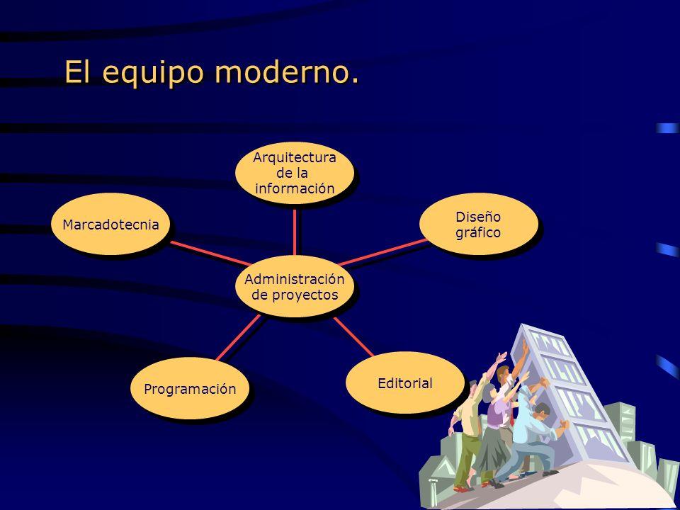 El equipo moderno. Marcadotecnia Arquitectura de la información Arquitectura de la información Administración de proyectos Administración de proyectos