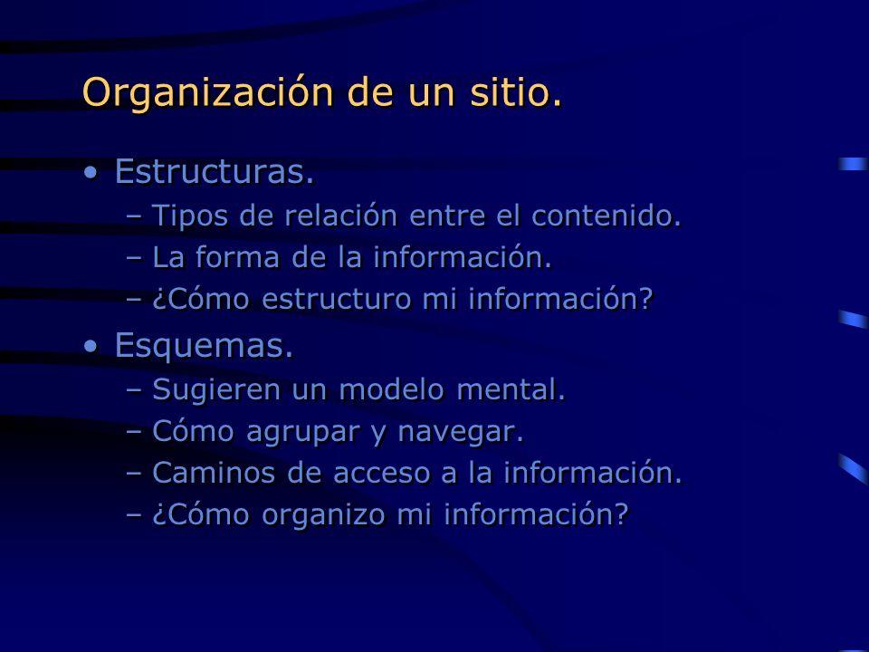 Organización de un sitio. Estructuras. –Tipos de relación entre el contenido. –La forma de la información. –¿Cómo estructuro mi información? Esquemas.