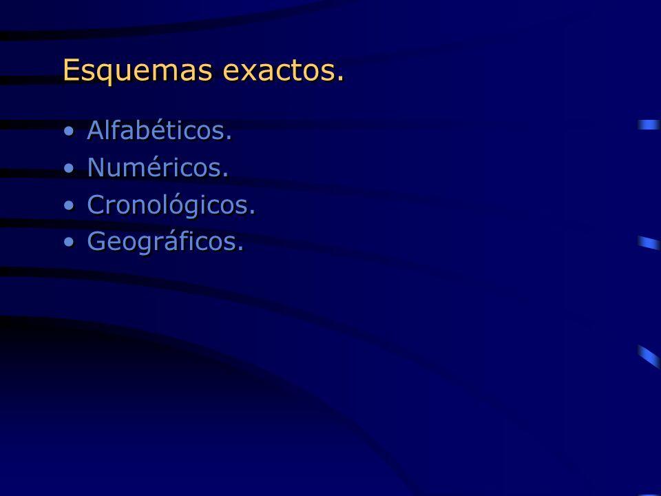Esquemas exactos. Alfabéticos. Numéricos. Cronológicos. Geográficos. Alfabéticos. Numéricos. Cronológicos. Geográficos.