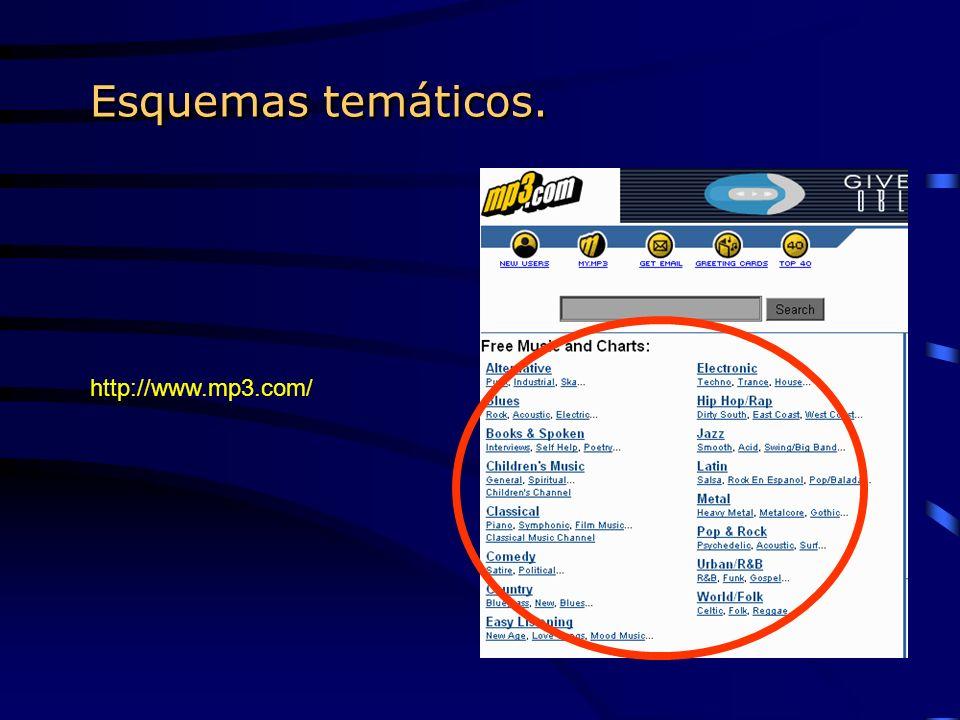 Esquemas temáticos. http://www.mp3.com/