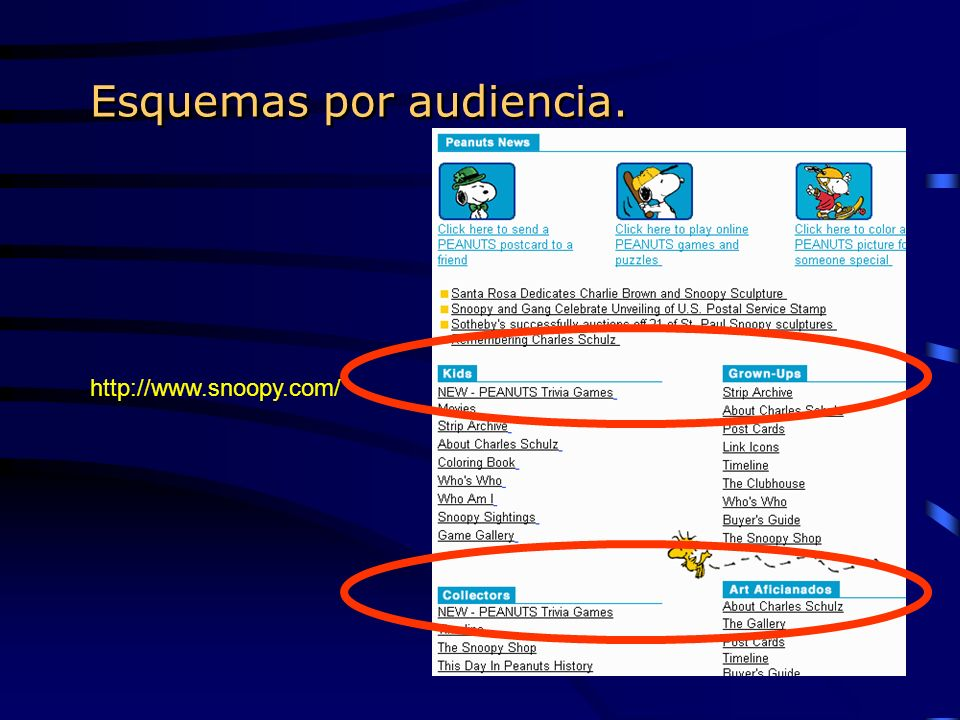 Esquemas por audiencia. http://www.snoopy.com/