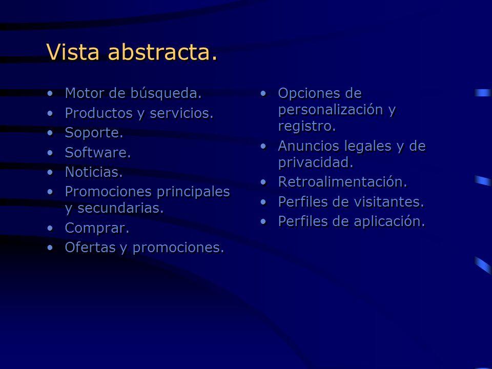 Vista abstracta. Motor de búsqueda. Productos y servicios. Soporte. Software. Noticias. Promociones principales y secundarias. Comprar. Ofertas y prom