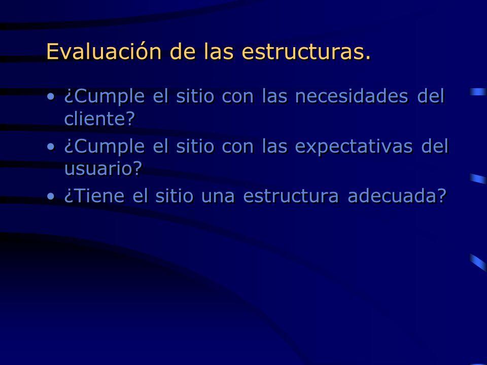 ¿Cumple el sitio con las necesidades del cliente? ¿Cumple el sitio con las expectativas del usuario? ¿Tiene el sitio una estructura adecuada? ¿Cumple