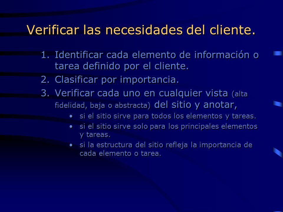 Verificar las necesidades del cliente. 1.Identificar cada elemento de información o tarea definido por el cliente. 2.Clasificar por importancia. 3.Ver