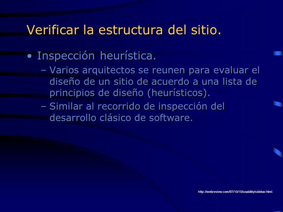 Verificar la estructura del sitio. Inspección heurística. –Varios arquitectos se reunen para evaluar el diseño de un sitio de acuerdo a una lista de p