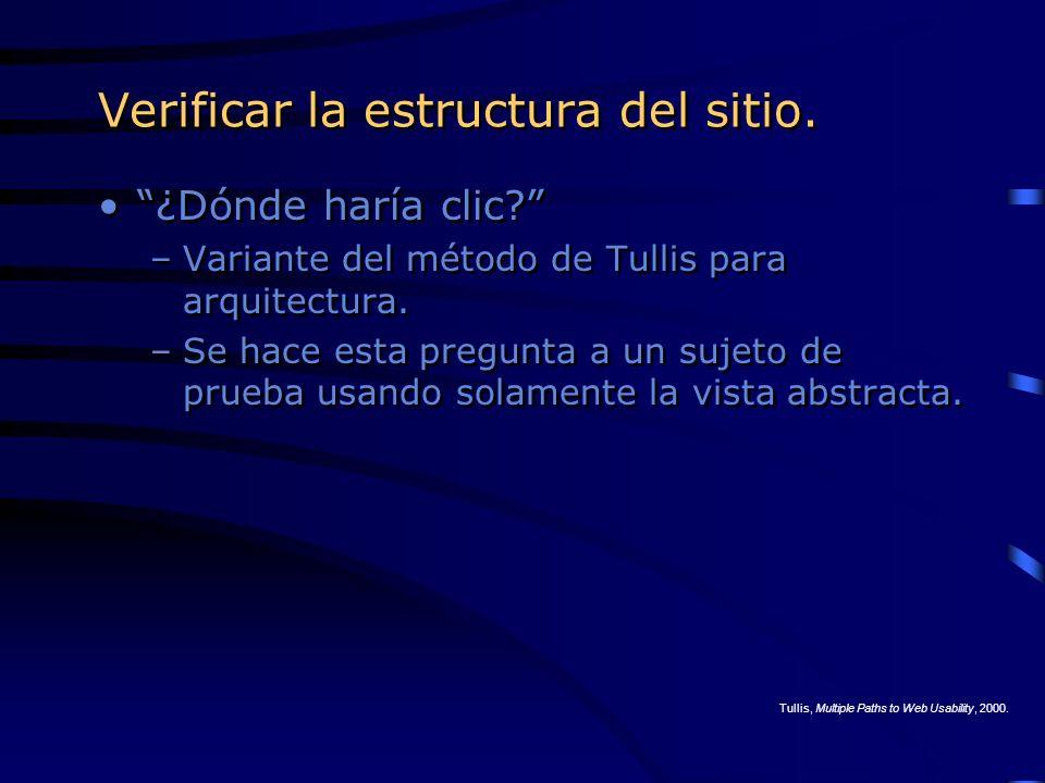 Verificar la estructura del sitio. ¿Dónde haría clic? –Variante del método de Tullis para arquitectura. –Se hace esta pregunta a un sujeto de prueba u