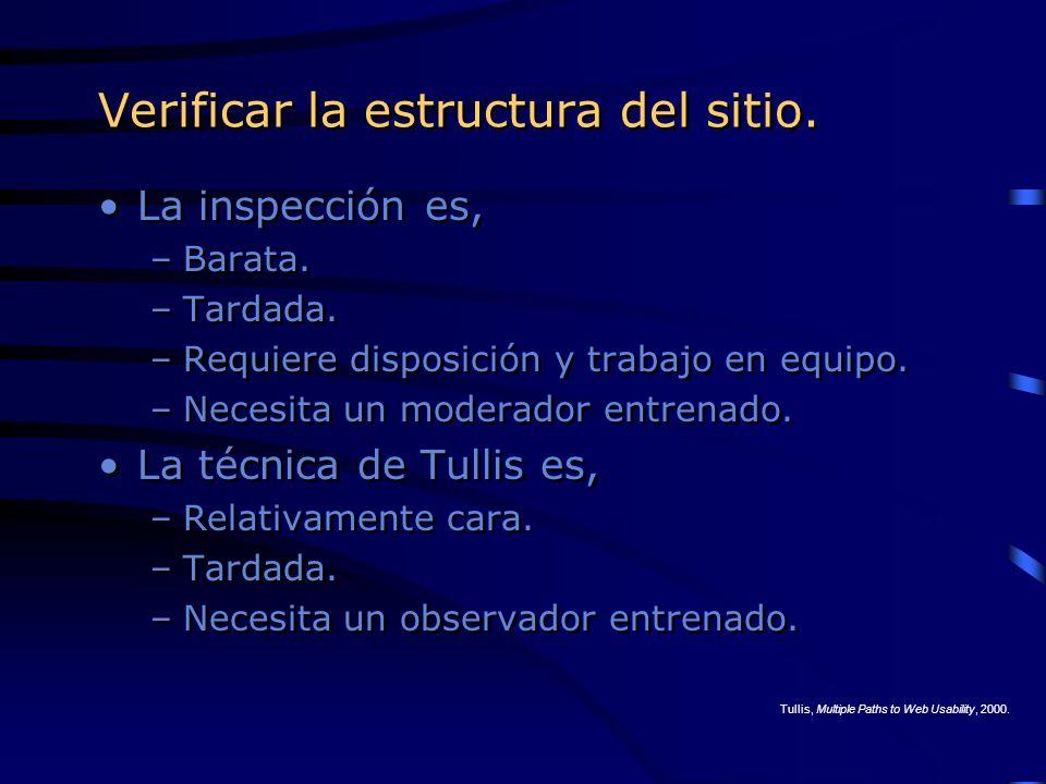 Verificar la estructura del sitio. La inspección es, –Barata. –Tardada. –Requiere disposición y trabajo en equipo. –Necesita un moderador entrenado. L