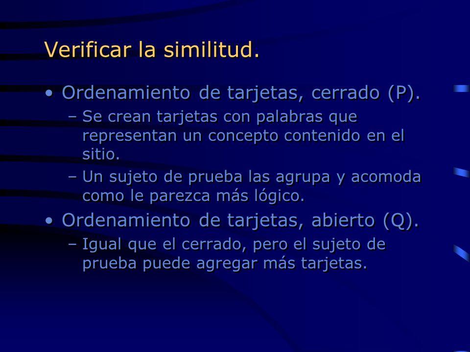 Verificar la similitud. Ordenamiento de tarjetas, cerrado (P). –Se crean tarjetas con palabras que representan un concepto contenido en el sitio. –Un
