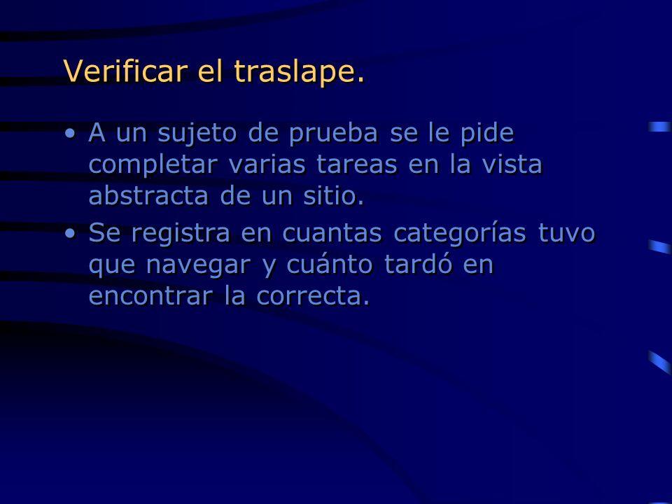 Verificar el traslape. A un sujeto de prueba se le pide completar varias tareas en la vista abstracta de un sitio. Se registra en cuantas categorías t