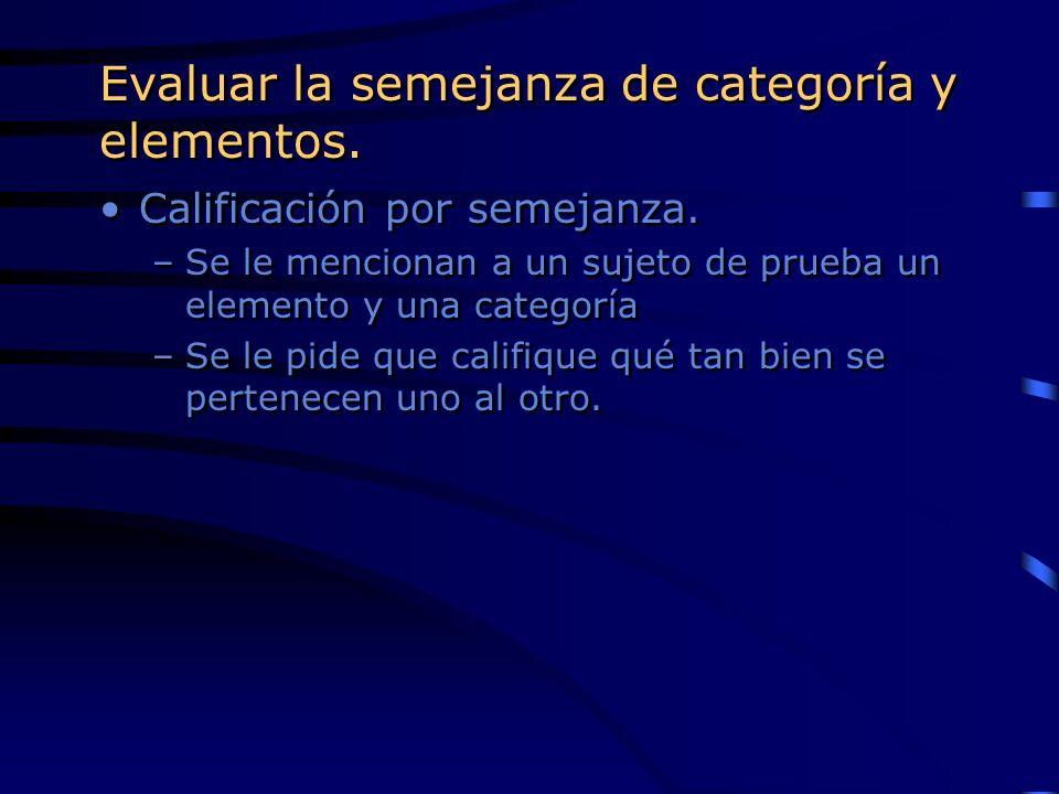 Evaluar la semejanza de categoría y elementos. Calificación por semejanza. –Se le mencionan a un sujeto de prueba un elemento y una categoría –Se le p