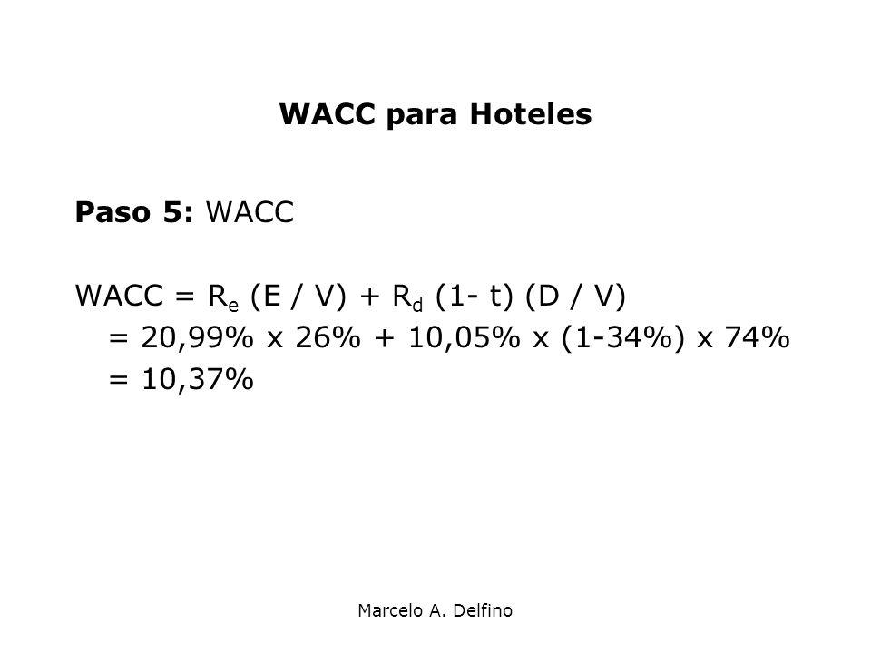 Marcelo A. Delfino WACC para Hoteles Paso 5: WACC WACC = R e (E / V) + R d (1- t) (D / V) = 20,99% x 26% + 10,05% x (1-34%) x 74% = 10,37%