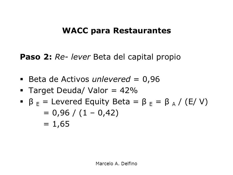 Marcelo A. Delfino WACC para Restaurantes Paso 2: Re- lever Beta del capital propio Beta de Activos unlevered = 0,96 Target Deuda/ Valor = 42% β E = L