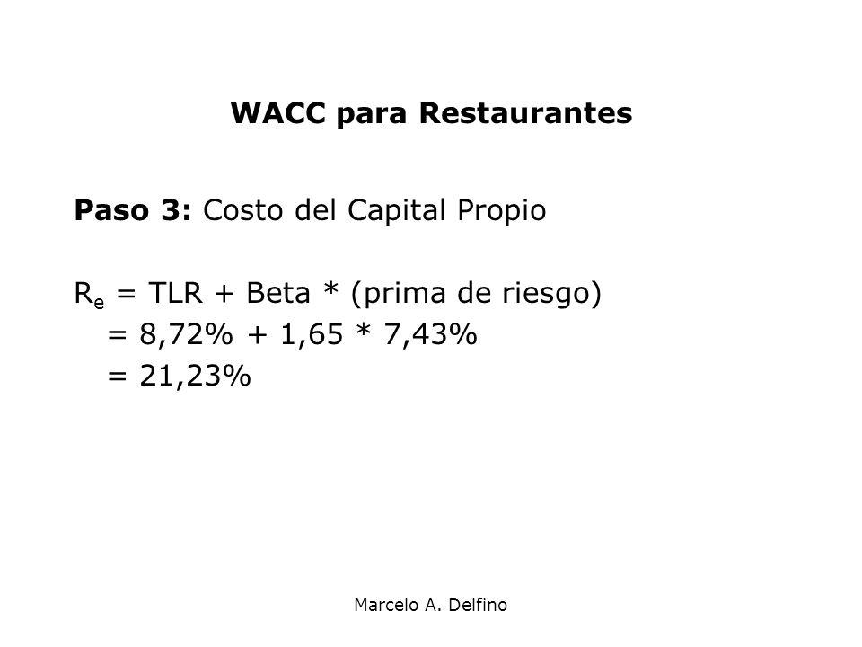 Marcelo A. Delfino WACC para Restaurantes Paso 3: Costo del Capital Propio R e = TLR + Beta * (prima de riesgo) = 8,72% + 1,65 * 7,43% = 21,23%