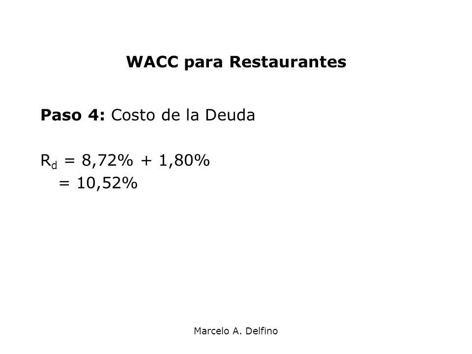 Marcelo A. Delfino WACC para Restaurantes Paso 4: Costo de la Deuda R d = 8,72% + 1,80% = 10,52%