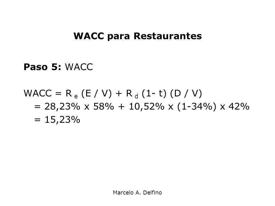 Marcelo A. Delfino WACC para Restaurantes Paso 5: WACC WACC = R e (E / V) + R d (1- t) (D / V) = 28,23% x 58% + 10,52% x (1-34%) x 42% = 15,23%
